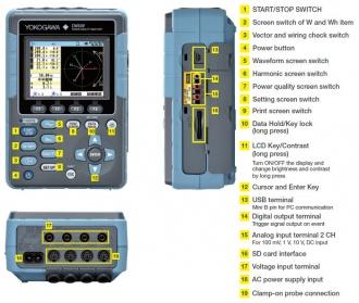 Yokogawa CW500 hand-held power analyzer - annotated