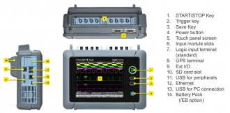 Yokogawa DL350 portable ScopeCorder - parts diagram