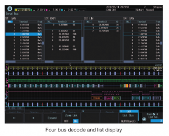 Multiple decode options in use simultaneously on DLM3000