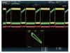 Yokogawa DLM4000 series G3 option example screenshot (switching loss)
